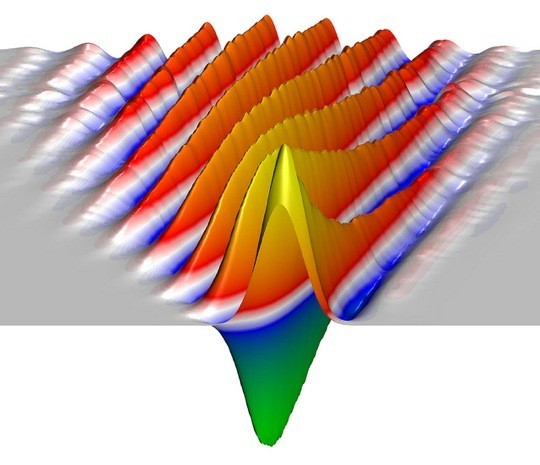 ibm-spintronics-persistent-spin-helix.jpg