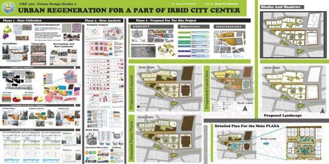 Urban design studio - What is urban planning and design ...